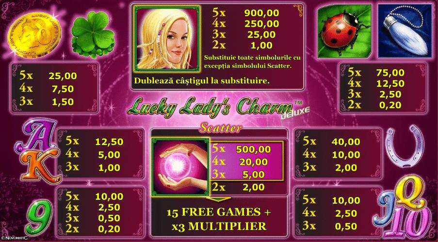 castiguri lucky lady's charm online