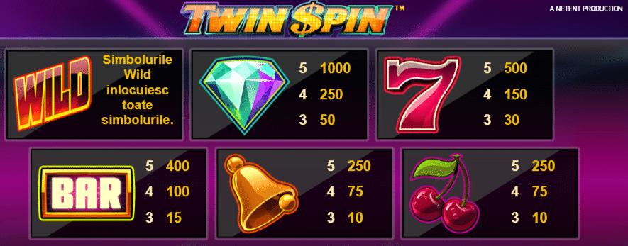 castiguri twin spin