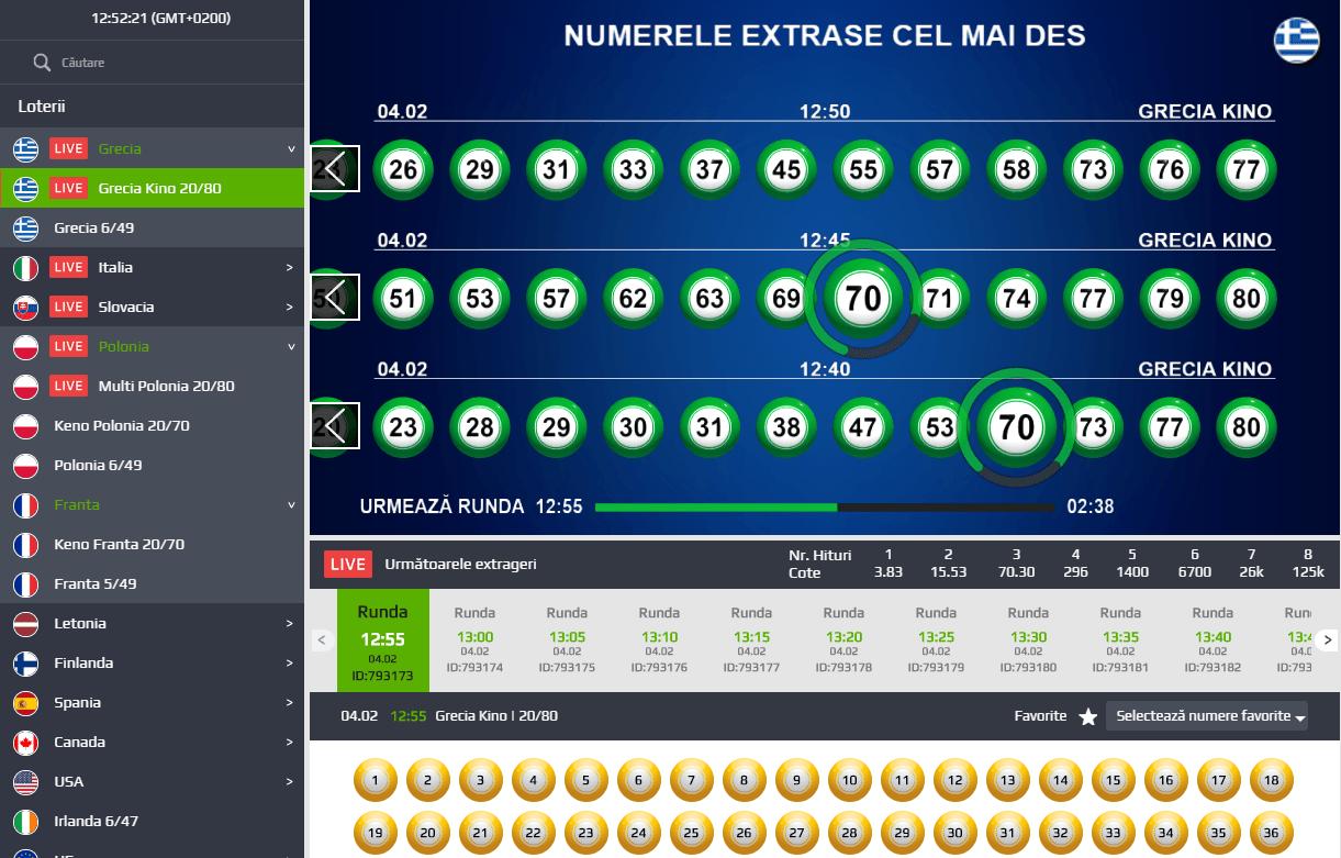 Netbet Casino – tot ce trebuie sa stim despre acest casino online