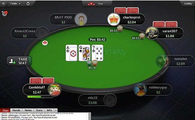 Poker - un joc popular cu carti