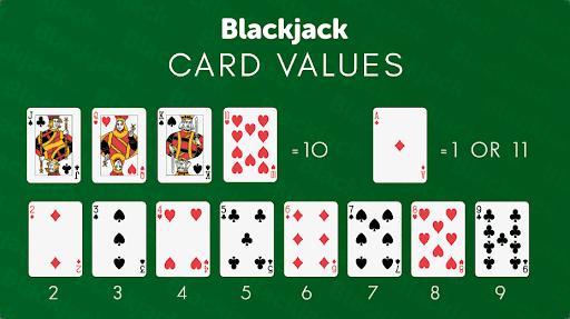Reguli Blackjack