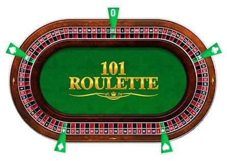 Cum se joaca Ruleta 101 si ce este